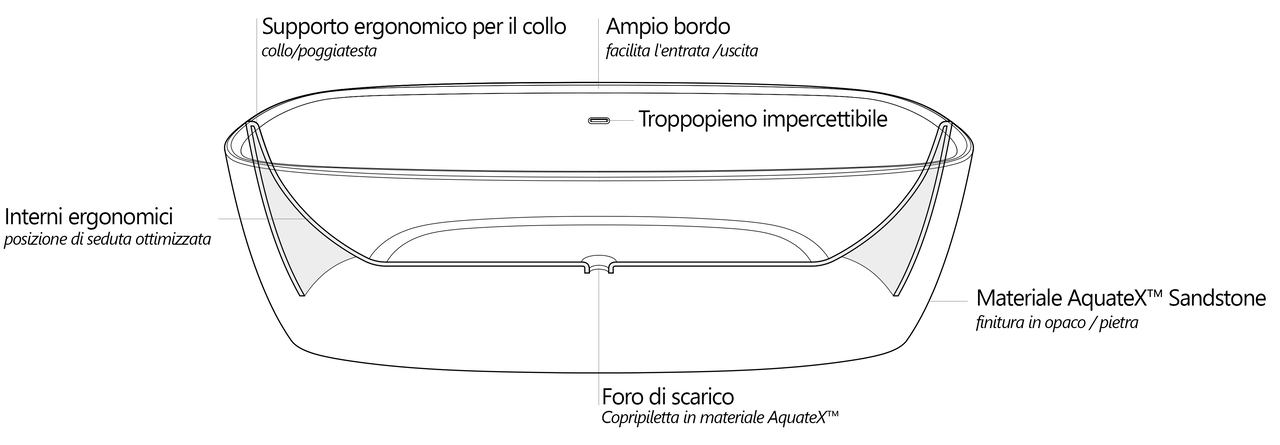Coletta Scheme Sandstone it (web)