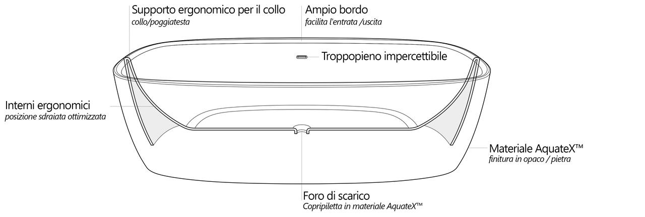 Coletta Scheme it (web)